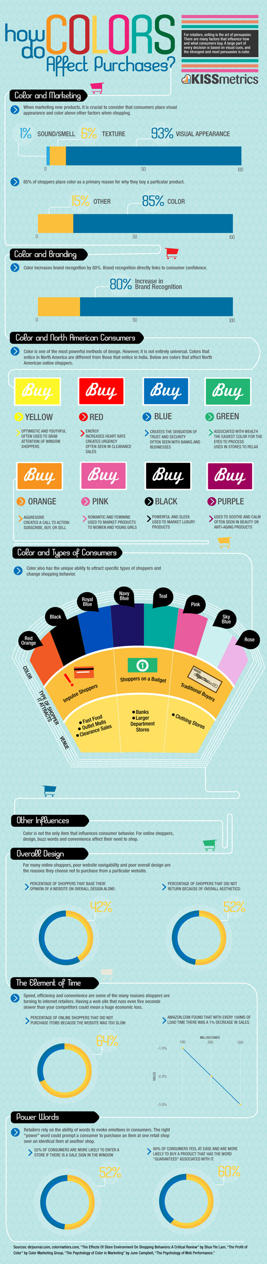 Color-Psychology-Infographic